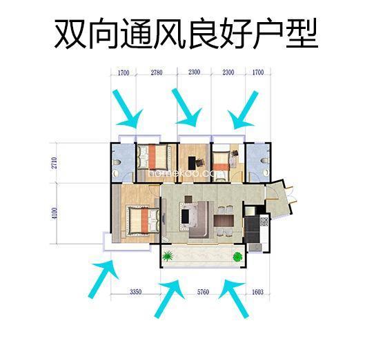 如果你买的房子有「4个」特徵!恭喜恭喜,你买到「黄金户型」了!